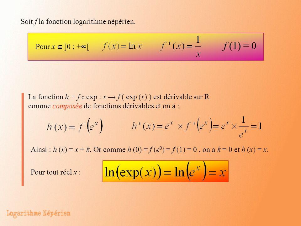f (1) = 0 Soit f la fonction logarithme népérien. Pour x  ]0 ; +[